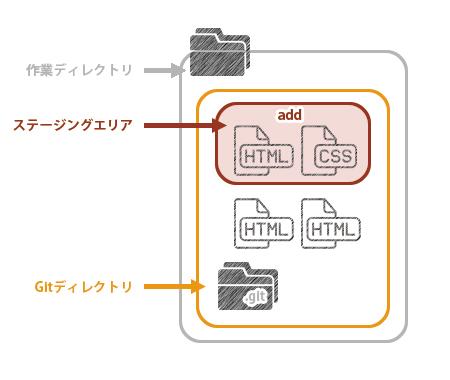 postimg_localrepository_detail_6