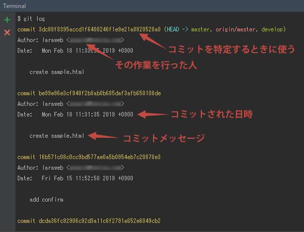 Git log オプション